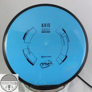 Neutron Axis